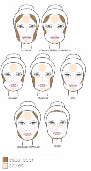 como fazer uma maquiagem perfeita no rosto